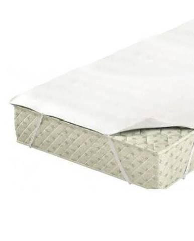 Chránič 180x200 PVC