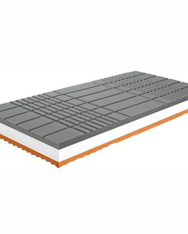 Antidekubitný matrac 80x200 BE KELLEN